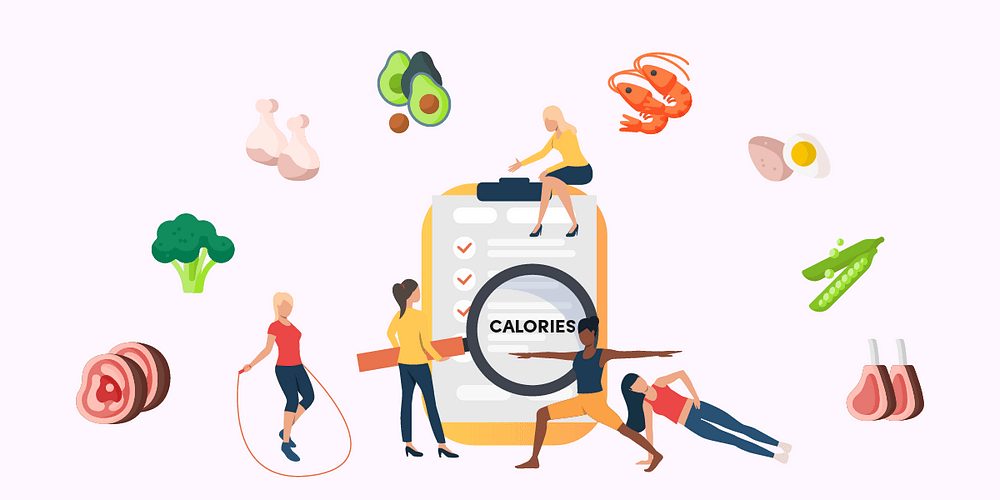 A complete guide to how calories you should eat a day.