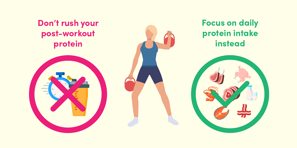 Focus on meeting your daily protein intake, instead of rushing to consume protein right after your workouts.