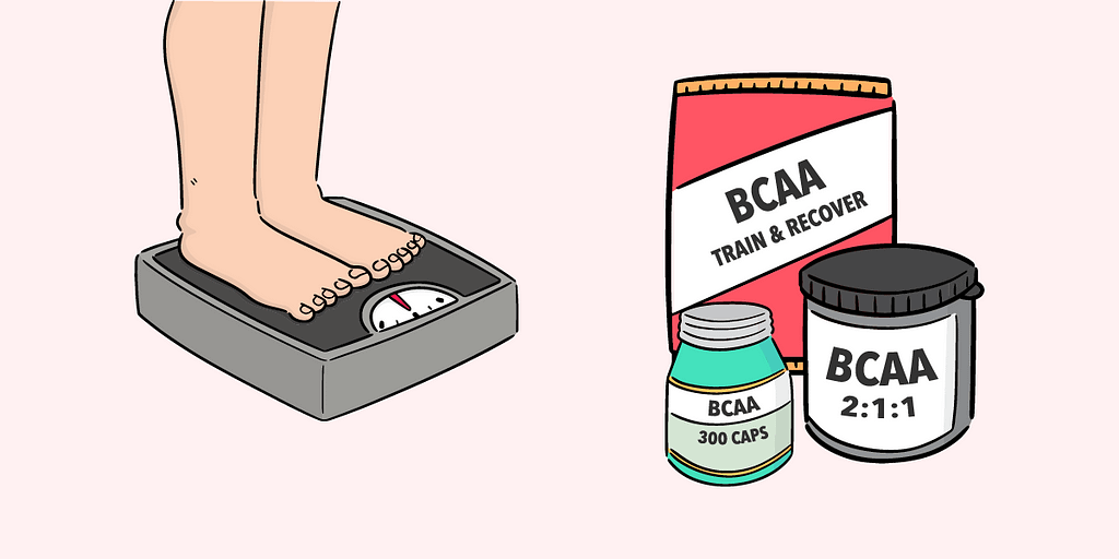 BCAAs are not proven to help with weight loss.