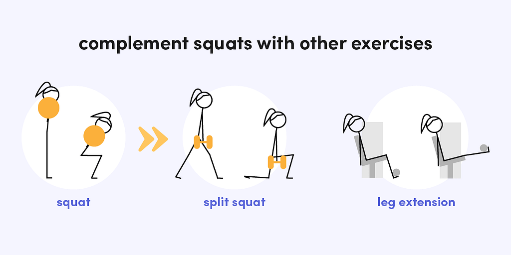 Complement your squats with other options to train your quads more comprehensively.
