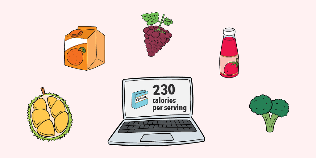 Next key key step of learning how to count calories for weight loss is getting familiar with calorie databases.