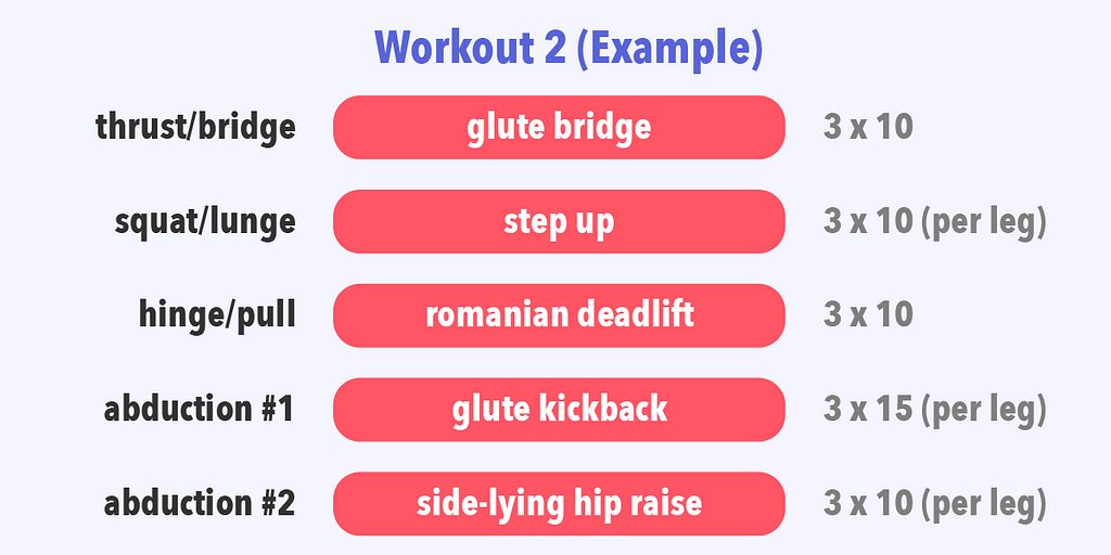 Second example of a workout using the best glute exercises listed.