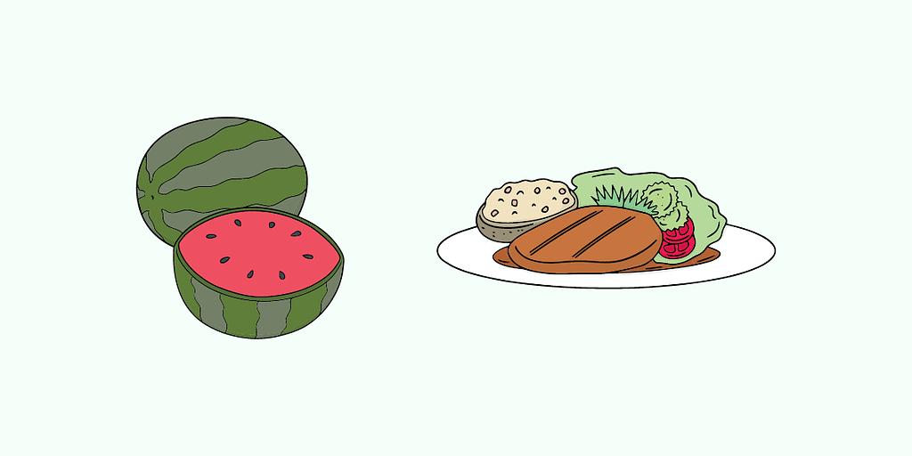 A steak is more calorie-dense than a watermelon.